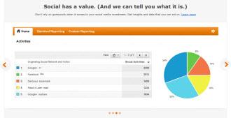 HTML jQuery slider scroller Google Analytics mockup example